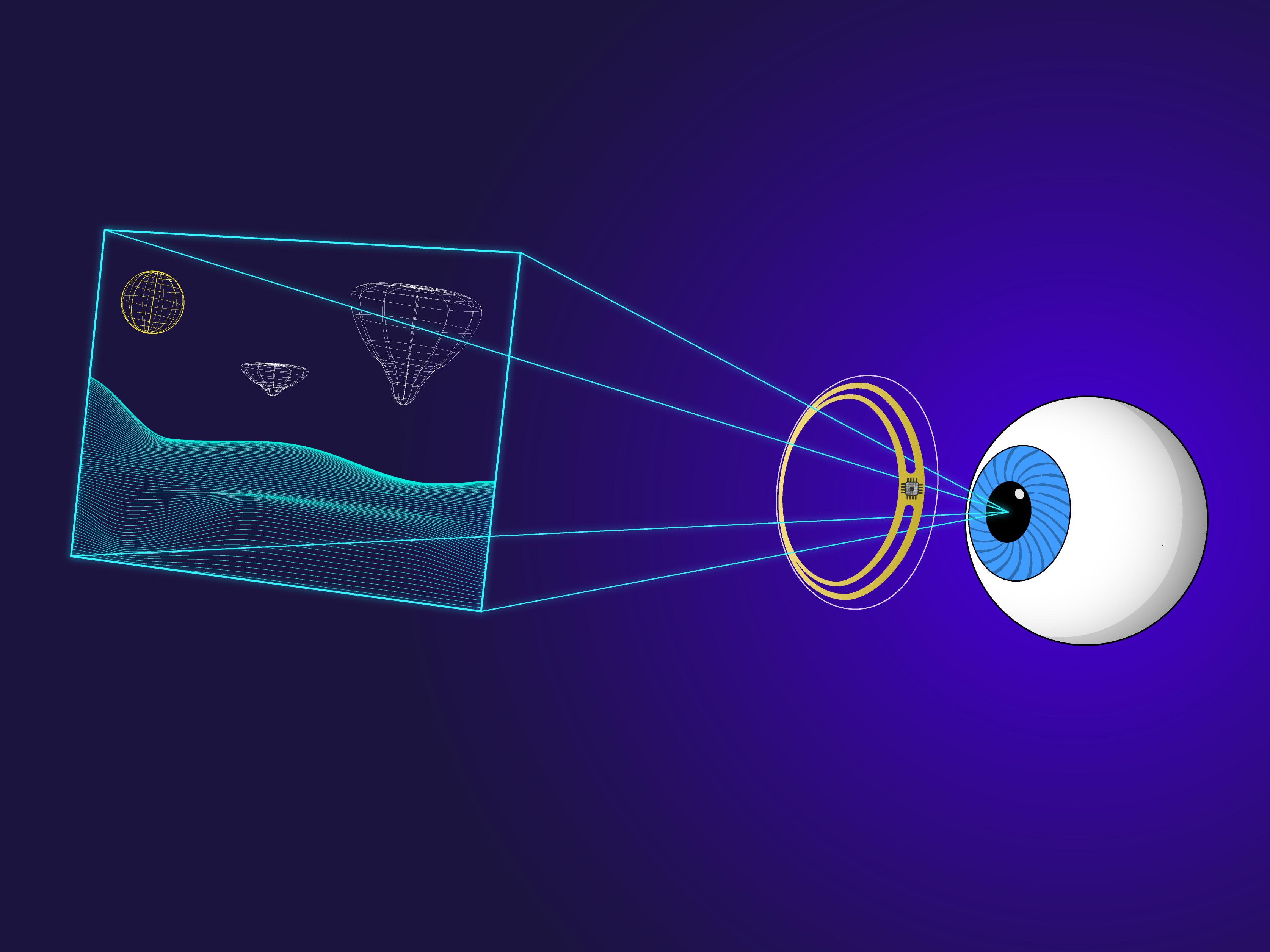 Design Fiction about a Virtual Reality Lens Concept
